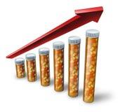 Costi crescenti di sanità Fotografie Stock Libere da Diritti