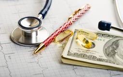 Costi per il medica Fotografia Stock Libera da Diritti
