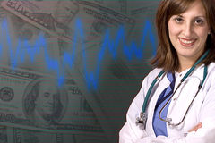 Costly Medical Insurance