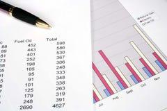 Costos de los utilitarios Fotos de archivo