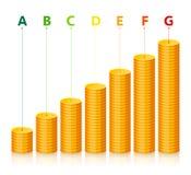 Costos del rendimiento energético y del dinero Imagen de archivo