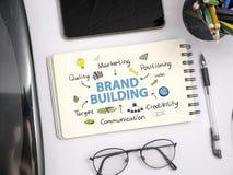 Costruzione di marca Concetto commercializzante di tipografia di parole di affari immagini stock