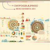 Costruzione e zone residenziali infographic illustrazione vettoriale