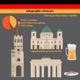 Costruzione piana di Berlino, punti di riferimento dell'icona di viaggio in Germania Architettura della città Immagine Stock