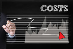 costs obrazy royalty free