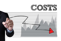 COSTS Stock Images