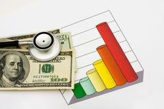 costs den ökande sjukvården Royaltyfri Foto