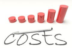 Costs  diagram Royalty Free Stock Photo
