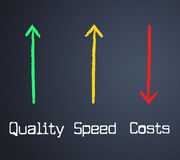 Costs Quality Represents Expenses Certified And Bills. Speed Costs Meaning Quality Control And Expenses Royalty Free Stock Photography
