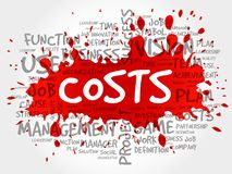 COSTS word cloud collage. Business concept background Stock Image