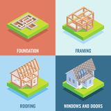 Cottage construction vector flat isometric poster, banner set. Foundation, Framing, Roofing, Windows and doors design elements