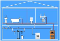 Free Cottage Water Treatment On Light Blue Stock Images - 134085214
