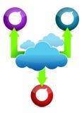 Could computing diagram illustration design Stock Photo