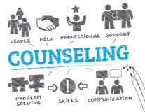 Counseling concept. Counseling. Chart with keywords and icons Royalty Free Stock Photo