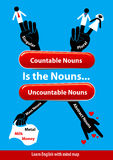 Countable and Uncountable Nouns Stock Image