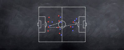 Counter Attacking Soccer Strategy. A counter attacking strategy played out in chalk on the blackboard stock illustration