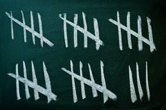 Counting the days on a blackboard Stock Photography