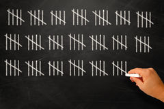 Counting days by drawing sticks on a black board Royalty Free Stock Image
