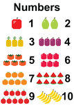 Counting fruits numbers 1 to 10 Royalty Free Stock Photography