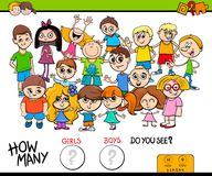 Counting girls and boys educational game for kids Royalty Free Stock Photography