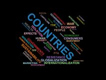 COUNTRIES - word cloud wordcloud - terms from the globalization, economy and policy environment. Wordcloud with series of terms from the globalization, economy Stock Image