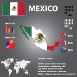 Country Infographics Template Vector. Mexico Country Infographics Template Vector Royalty Free Stock Photo
