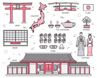 Country Japan trip of goods, places and features in thin lines style design. Set of architecture, fashion, people, items Royalty Free Stock Image