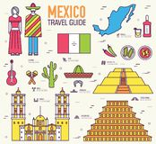 Country Mexico travel vacation guide of goods, place and feature. Set of architecture, fashion, people, item, nature background royalty free illustration
