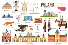Country Poland travel vacation guide of goods, places and features. Set of architecture, fashion, people, items, nature. Background concept. Infographic Stock Photo
