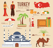 Country Turkey travel vacation guide of goods, places and features. Set of architecture, fashion, people, items, nature Stock Photo