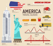 Country USA travel vacation guide of goods, places and features. Set of architecture, foods, sport, items, nature. Background concept vector illustration