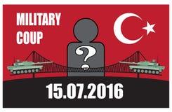 Coup militaire de la Turquie Réservoir contre l'interdiction de signe de fond Images stock