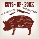 Coupe d'ensemble de viande illustration libre de droits