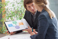 Couple at business meeting Royalty Free Stock Photo