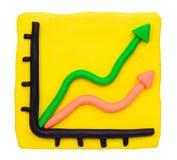 Courbe de rentabilité d'argile de pâte à modeler Photographie stock libre de droits