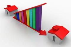 Courbe et maison de rentabilité Image libre de droits