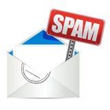 Courrier de Spam ou signe de concept d'email Image libre de droits