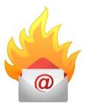 Courrier sur l'incendie Images stock