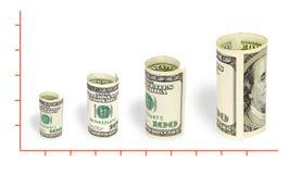 Cours du dollar Image libre de droits