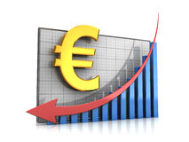 Course euro decline. Course decline: graph with euro sign and arrow down Stock Photo