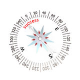 Course on success. Symbol of compass on white background Royalty Free Stock Photo