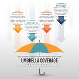 Couverture Infographic de parapluie illustration libre de droits