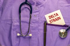 Free COVID-19 Pandemic Delta Indian Strain Symbol. Medical Uniform, White Card With Words Delta Strain, Metalic Pen And Stethoscope. Royalty Free Stock Image - 220799216