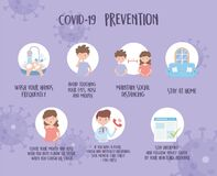 Covid 19 pandemic prevention, avoid and protect tips secure health