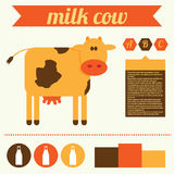 Cow and milk vector illustration. Cow and milk agriculture infographics elements. Vector illustration. Flat design. Design element Royalty Free Stock Photos