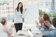 Coworkers clapping for woman after presentation Royalty Free Stock Photos