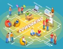 Coworking人等量流程图 免版税库存照片