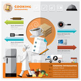 Cozimento e ingrediente Infographic Fotografia de Stock Royalty Free