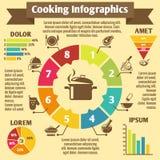 Cozinhando ícones infographic Fotografia de Stock Royalty Free