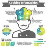 Cozinhando ícones infographic Imagens de Stock